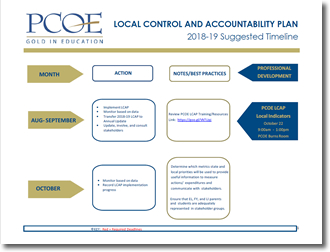 PCOE Local Control and Accountability Plan